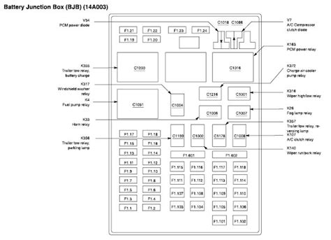 similiar 2010 f150 fuel relay problems keywords 2005 ford f 150 fuse box diagram also 2004 ford f 150 fuel pump relay