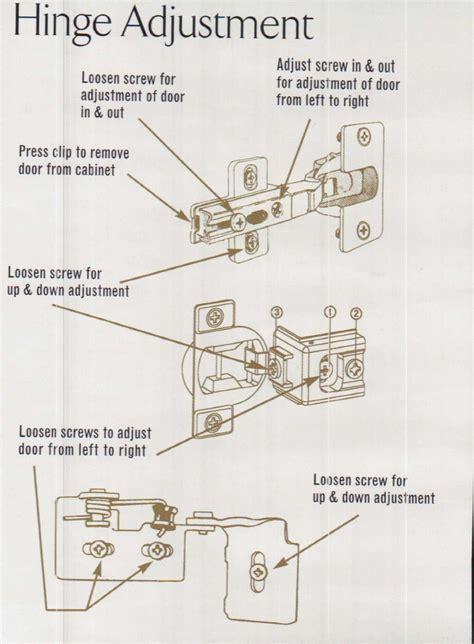 kitchen cabinet door cabinet hinge adjustment hardware