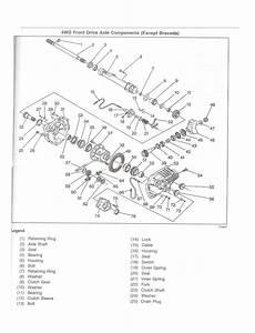 Axle Tube Assembly Problem - Blazer Forum