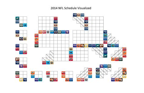 nfl schedule visualized nfl
