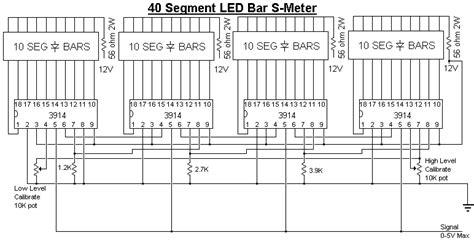 segment led  meter