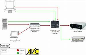 Pin On System Diagrams