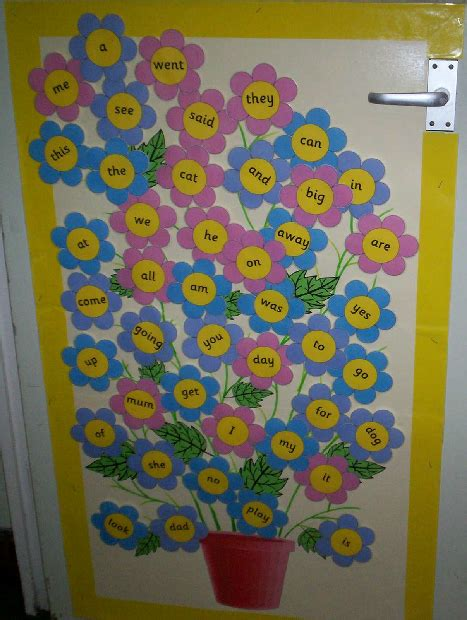 keyword flowers classroom display photo sparklebox