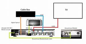 V20 Home Theatre Cable Connection Schematic Reques