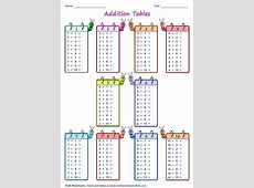 Addition Tables and Charts