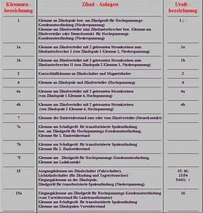 Spannungsfall Berechnen : niedlich kabelst rke tabelle fotos elektrische systemblockdiagrammsammlung ~ Themetempest.com Abrechnung