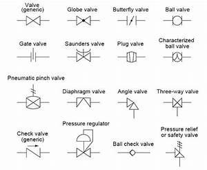 Resultado De Imagen De Symbols Valve Iso P U0026id Drawings