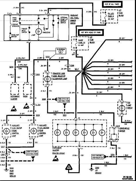 1984 Chevy Silverado Dash Fuse Diagram by The Dashlights On My 1996 Chevy Z71 Silverado Are Out What