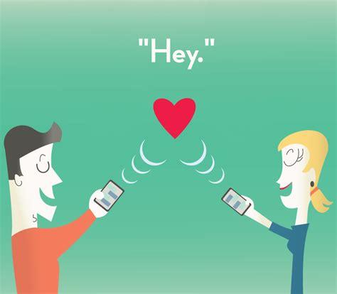 Date Ider - Find inspiration til den perfekte date her!