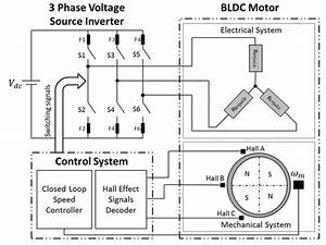 Wiring Diagram Electric 3 Phase
