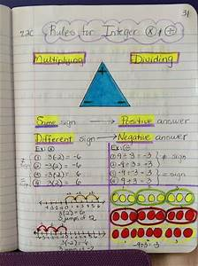 7th Grade Math Interactive Notebook - Maria Gonzalez ...