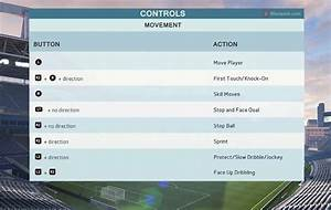 FIFA 16 Controls For Playstation And XBox