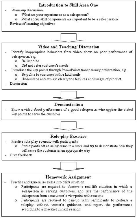 communication skills worksheets for adults worksheets for