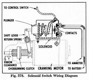 Solenoid  U2013 Circuit Wiring Diagrams