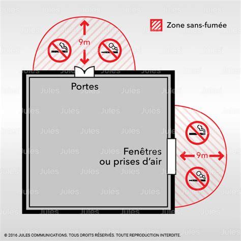 vapoter dans les bureaux loi 44 autocollant givré zone sans fumée loi sur le tabac