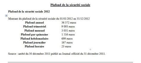 bail de bureau mod鑞e plafond secu 2012 28 images mod 232 les de fiche de paie 2014 livre blanc creation entreprise le contrat de retraite 224 cotisations bnp