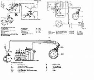 1980 300d Automatic Trans Shift Problems  Shifts Hard And