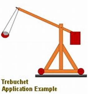 Gallery For > Hinged Counterweight Trebuchet