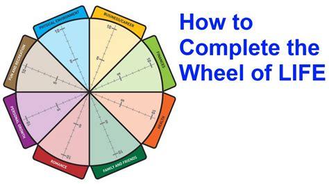 wheel  life template  bgitu
