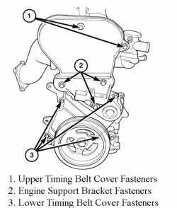 repair guides engine mechanical components timing belt With timing belt cover