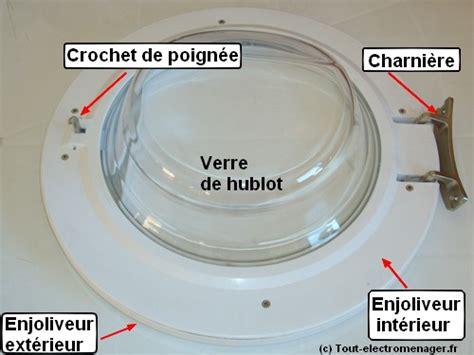 reason un projet de lave linge cologique et innovant sur superposer un seche linge sur un lave