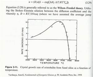 Glass  Part 2  Thermodynamics  Nucleation And Growth