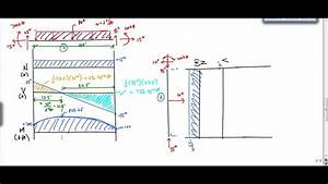 Frame Analysis Example 2  Part 2  - Shear And Moment Diagrams - Structural Analysis