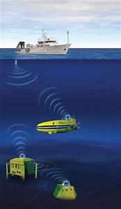 Mats3g  Underwater Acoustics