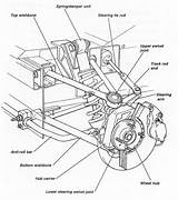 Jeep Suspension Diagram