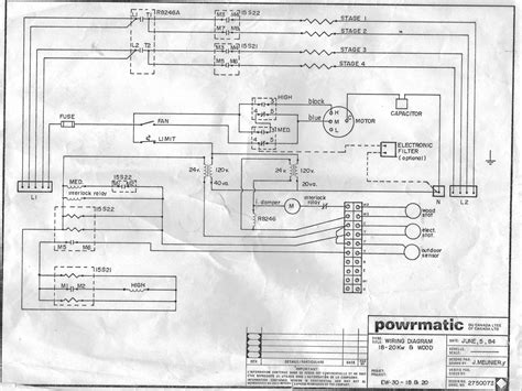 powermatic furnace combining electricity