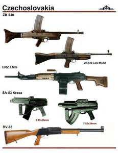 Modern Us Military Weapons