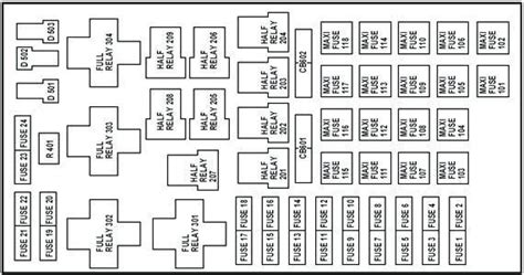 2002 F150 Cab Fuse Panel Diagram by 2009 Ford F150 Interior Fuse Panel Billingsblessingbags Org