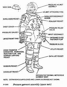 diagram of a space suit imageresizertoolcom With space suit diagram