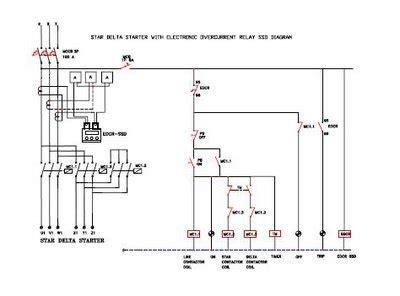 hubungan bintang delta pada motor listrik 3 fasa totox s