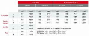 Dimensions Standard Fenetre : mesure standard porte fenetre dimensions portes et fen tres dthomas ~ Melissatoandfro.com Idées de Décoration