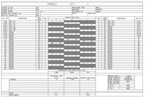 3 Phase Panel Schedule Template Loading
