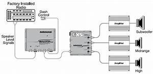 2005 Gmc Sierra Wiring Diagram