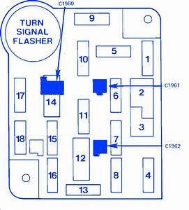 Ford Bronco 1984 Fuse Box  Block Circuit Breaker Diagram