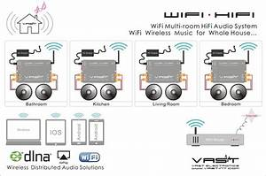 Wireless Ceiling Speakers System