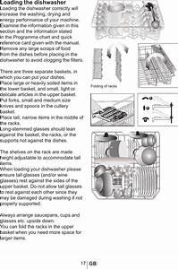 Dishwasher Photo And Guides  Beko Dishwasher Installation