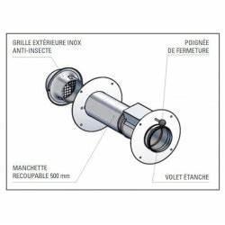 Kit Arrivee Air Frais : fumisterie maill e poujoulat po le granul s dtu ~ Dailycaller-alerts.com Idées de Décoration