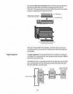 Plcs Siemens Cources