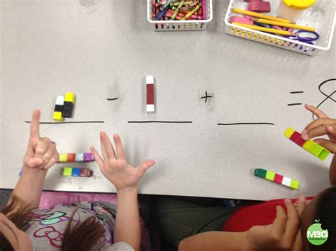 Algebraic Thinking In Kindergarten Mattbgomez