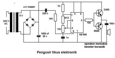 diway pengusir tikus elektronik