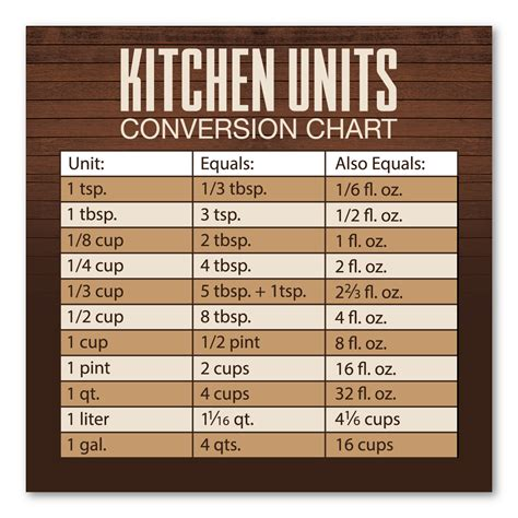 Kitchen Unit Measurements by Kitchen Conversion Chart Indoor Magnet Magnet America