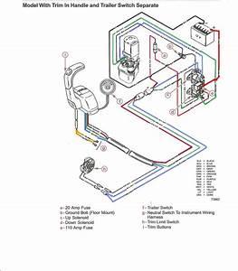 Mercruiser Power Tilt Does Not Go Down