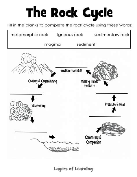 7 best images of printable rock cycle worksheets 6th