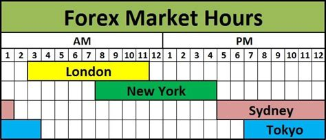 currency trading hours what is forex and how can we trade it sir forex