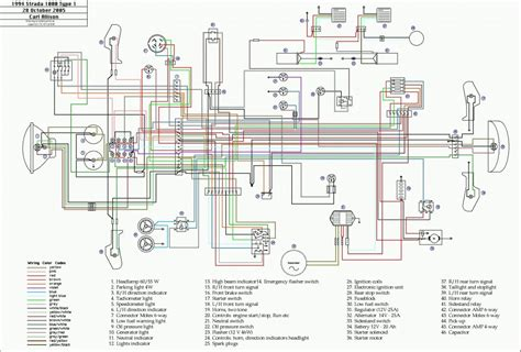 Schema Electrique Opel Astra Cdti Bois Eco Concept