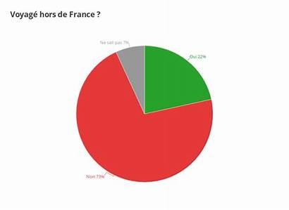 Countries French Belonging Citizenship Travelling Sense Developing